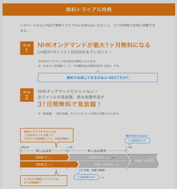 NHKオンデマンド「まるごと見放題パック」キャプチャ,画像